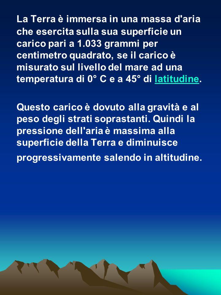 La Terra è immersa in una massa d aria che esercita sulla sua superficie un carico pari a 1.033 grammi per centimetro quadrato, se il carico è misurato sul livello del mare ad una temperatura di 0° C e a 45° di latitudine.