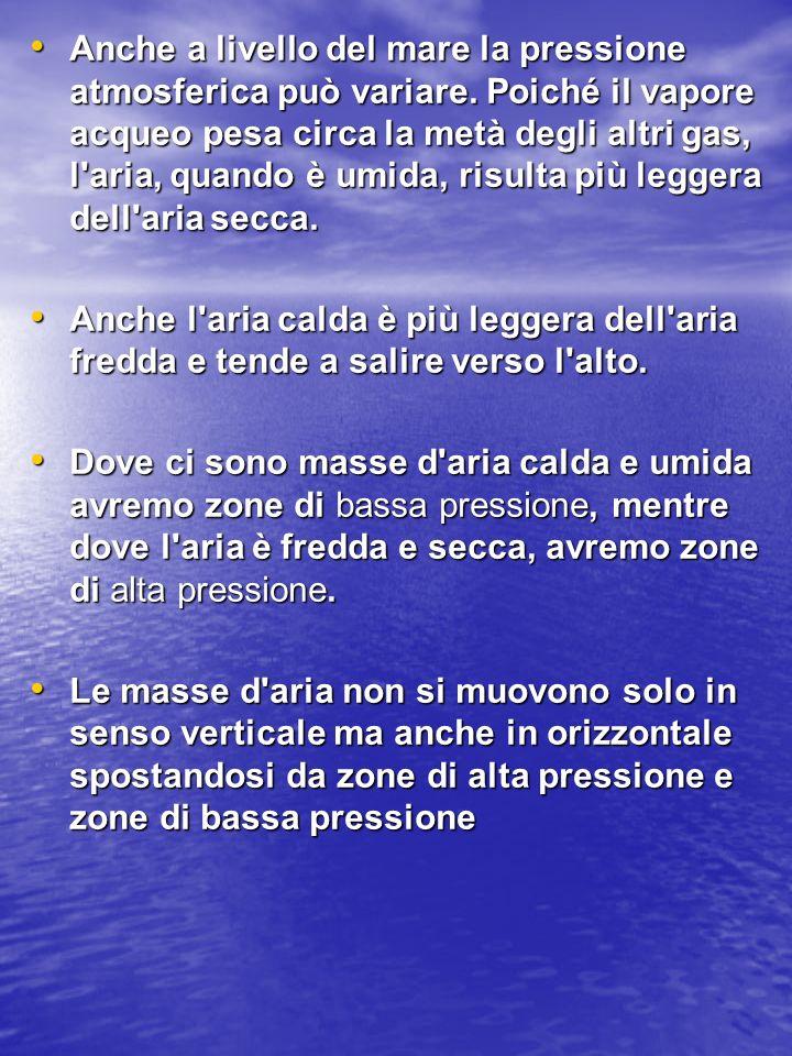 Anche a livello del mare la pressione atmosferica può variare