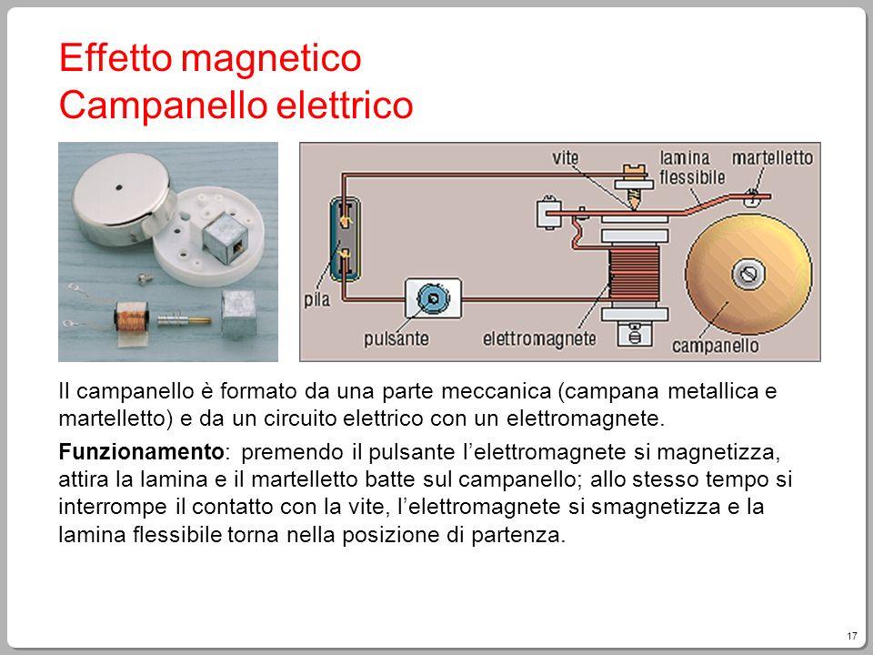 Effetto magnetico Campanello elettrico
