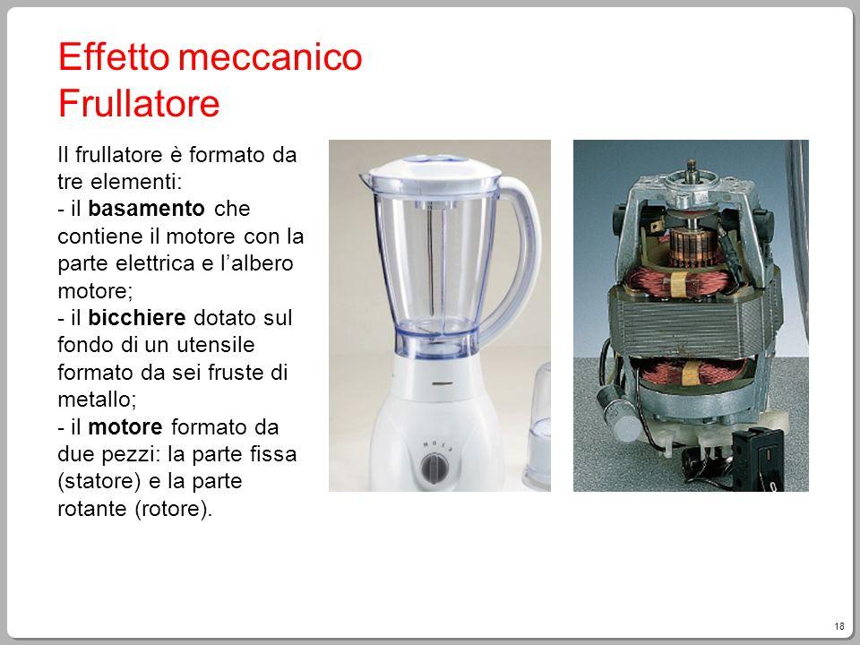 Effetto meccanico Frullatore