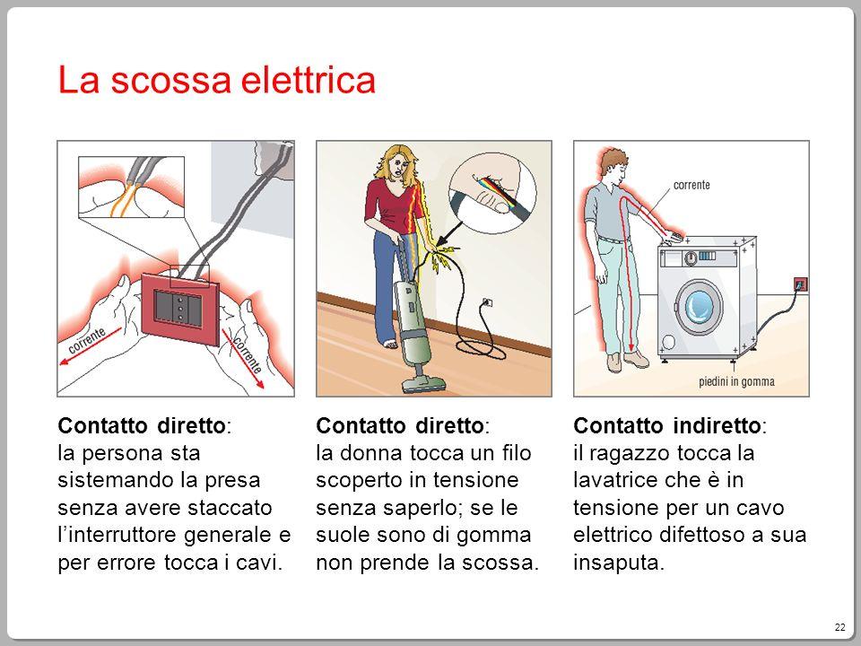La scossa elettrica Contatto diretto: la persona sta sistemando la presa senza avere staccato l'interruttore generale e per errore tocca i cavi.