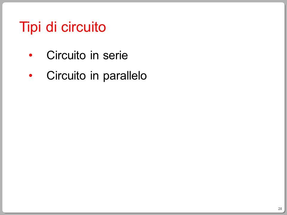 Tipi di circuito Circuito in serie Circuito in parallelo