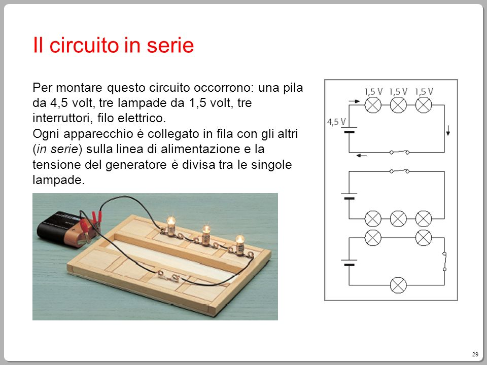 Il circuito in serie