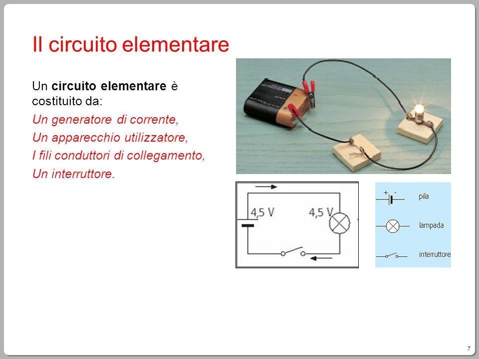 Il circuito elementare