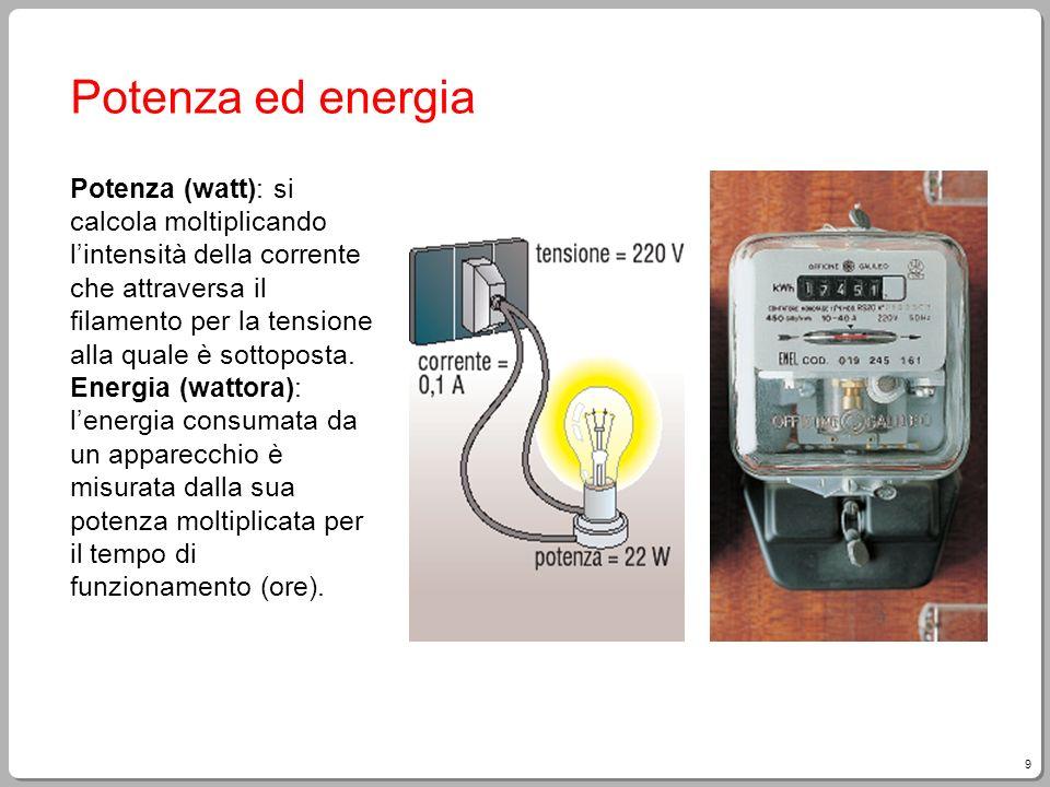 Potenza ed energia
