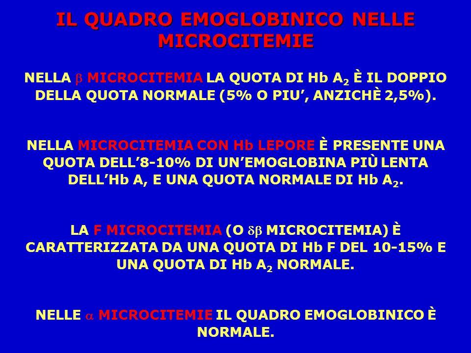 IL QUADRO EMOGLOBINICO NELLE MICROCITEMIE