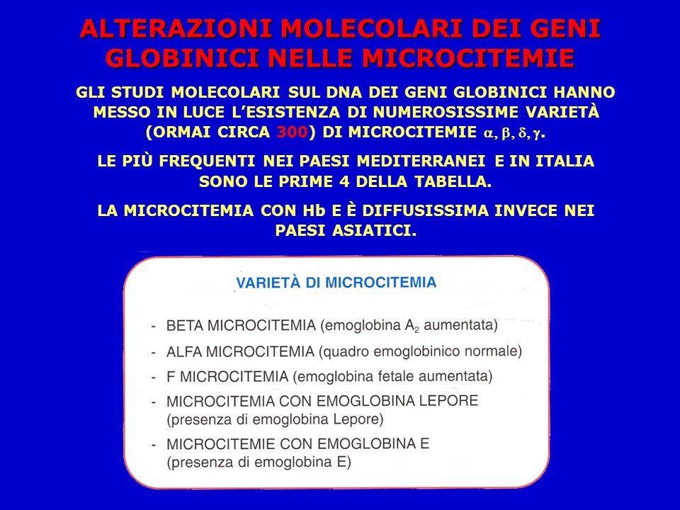 ALTERAZIONI MOLECOLARI DEI GENI GLOBINICI NELLE MICROCITEMIE