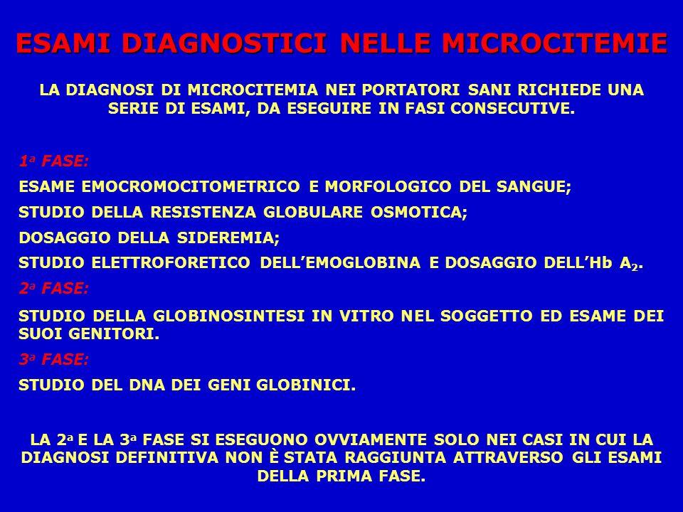 ESAMI DIAGNOSTICI NELLE MICROCITEMIE