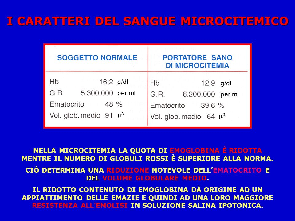 I CARATTERI DEL SANGUE MICROCITEMICO