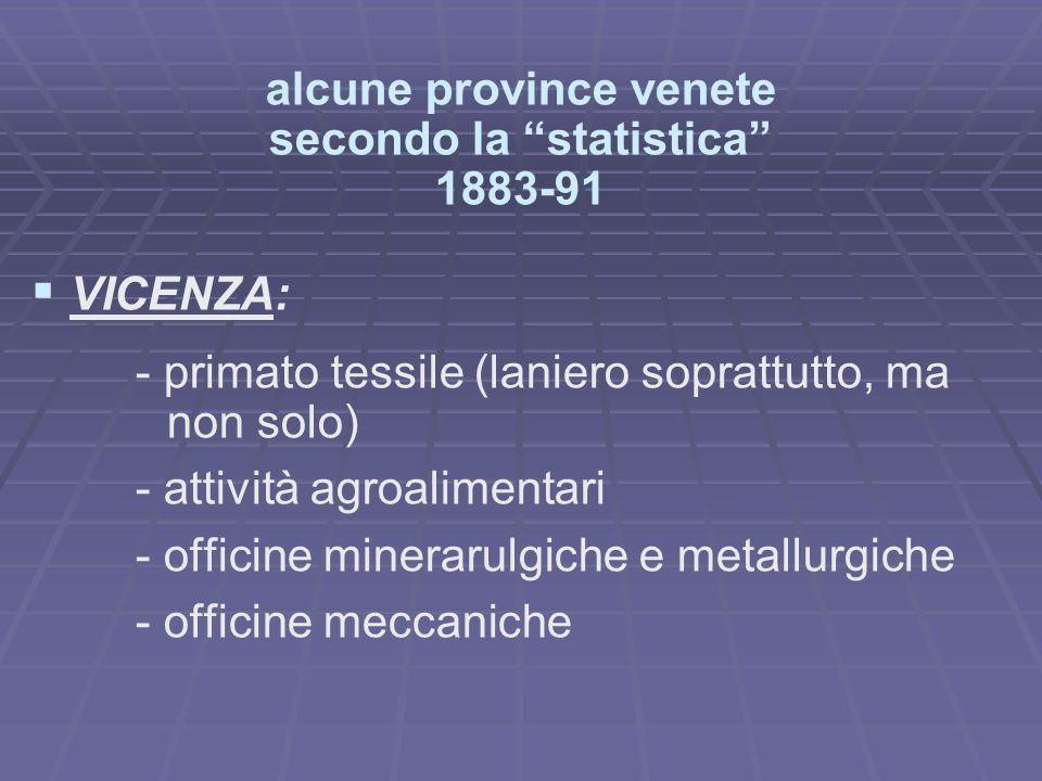 alcune province venete secondo la statistica
