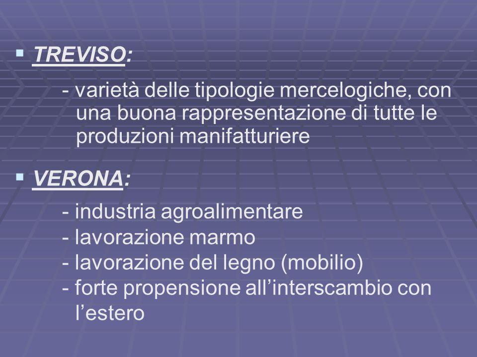 TREVISO: - varietà delle tipologie mercelogiche, con. una buona rappresentazione di tutte le. produzioni manifatturiere.