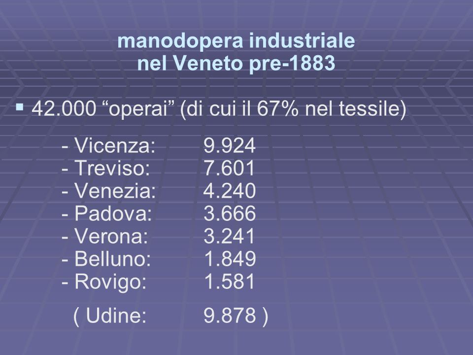 manodopera industriale