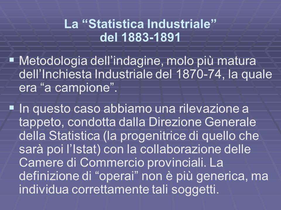 La Statistica Industriale