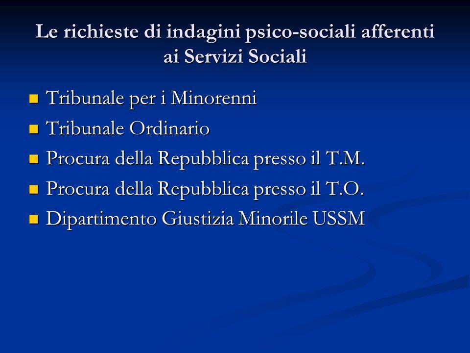 Le richieste di indagini psico-sociali afferenti ai Servizi Sociali