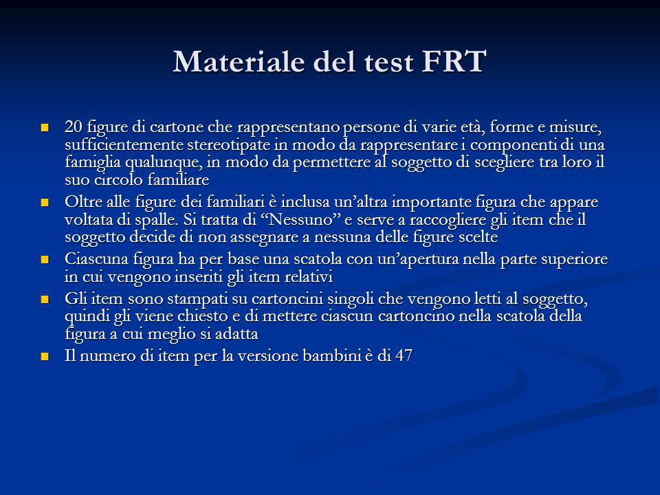 Materiale del test FRT