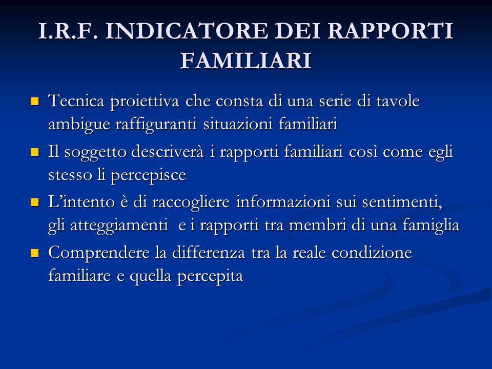 I.R.F. INDICATORE DEI RAPPORTI FAMILIARI