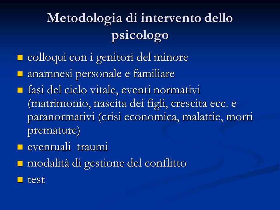 Metodologia di intervento dello psicologo