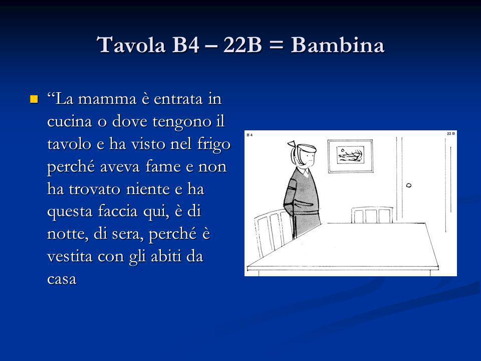 Tavola B4 – 22B = Bambina