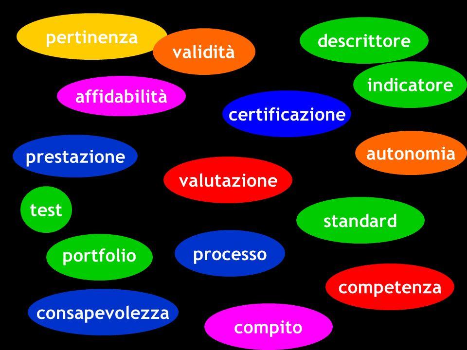 pertinenza descrittore. validità. indicatore. affidabilità. certificazione. autonomia. prestazione.