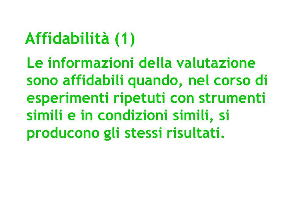Affidabilità (1)