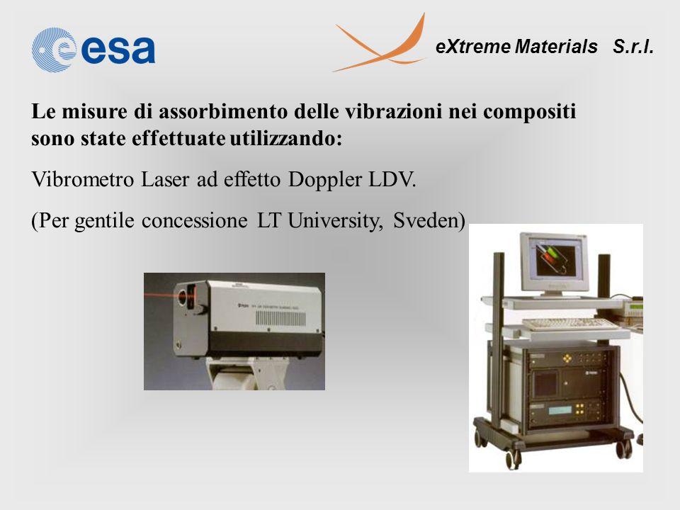 Vibrometro Laser ad effetto Doppler LDV.