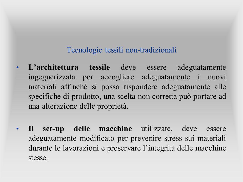 Tecnologie tessili non-tradizionali