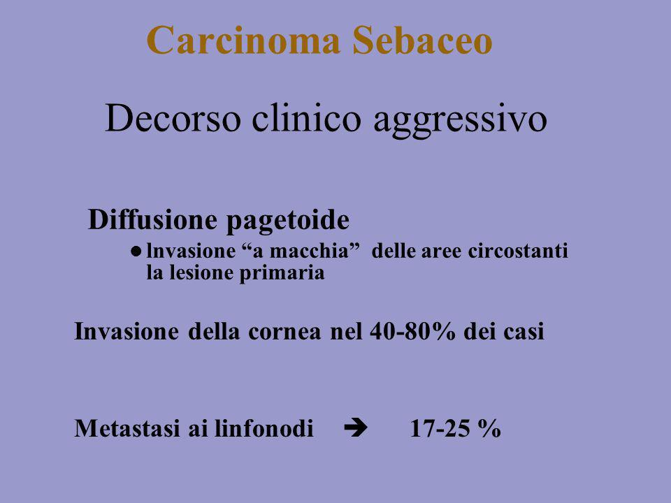 Decorso clinico aggressivo