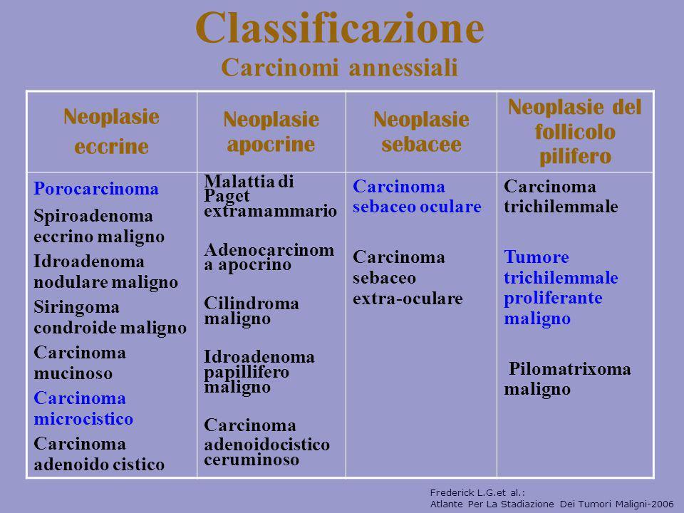 Classificazione Carcinomi annessiali