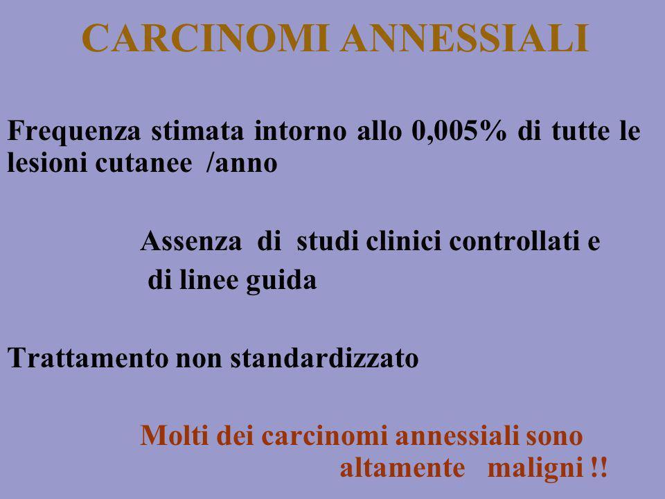 CARCINOMI ANNESSIALI Frequenza stimata intorno allo 0,005% di tutte le lesioni cutanee /anno. Assenza di studi clinici controllati e.