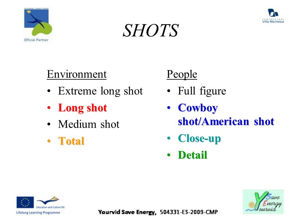 SHOTS Environment Extreme long shot Long shot Medium shot Total People