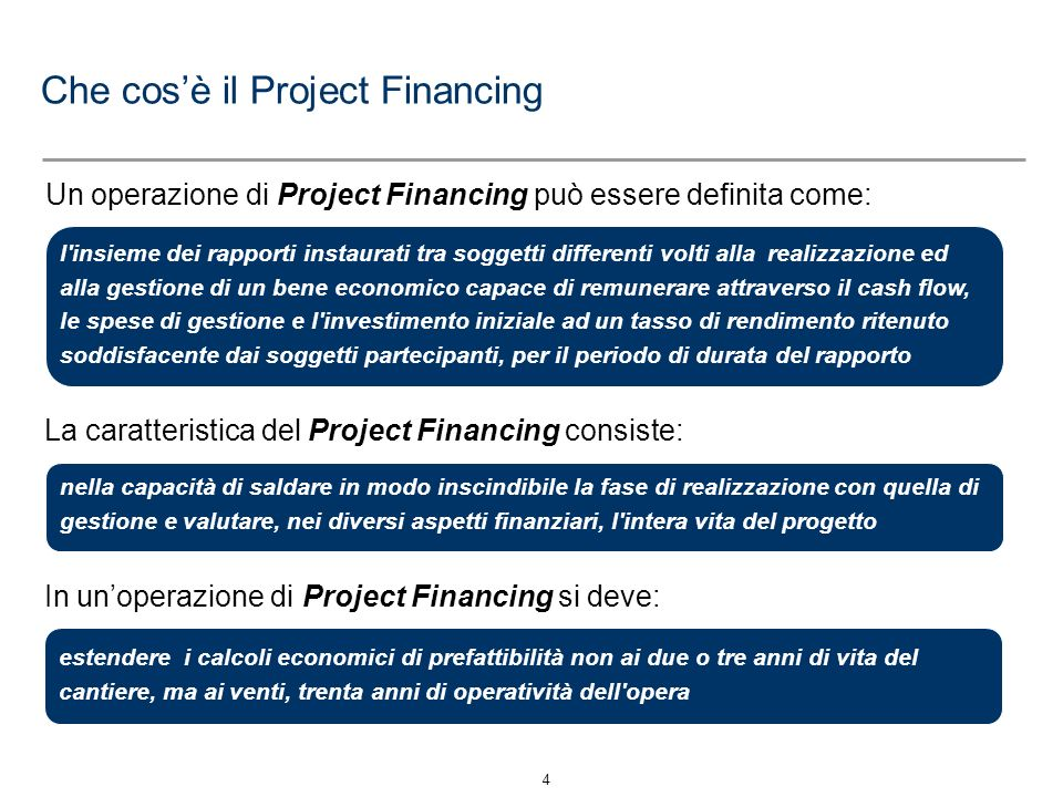 Che cos'è il Project Financing