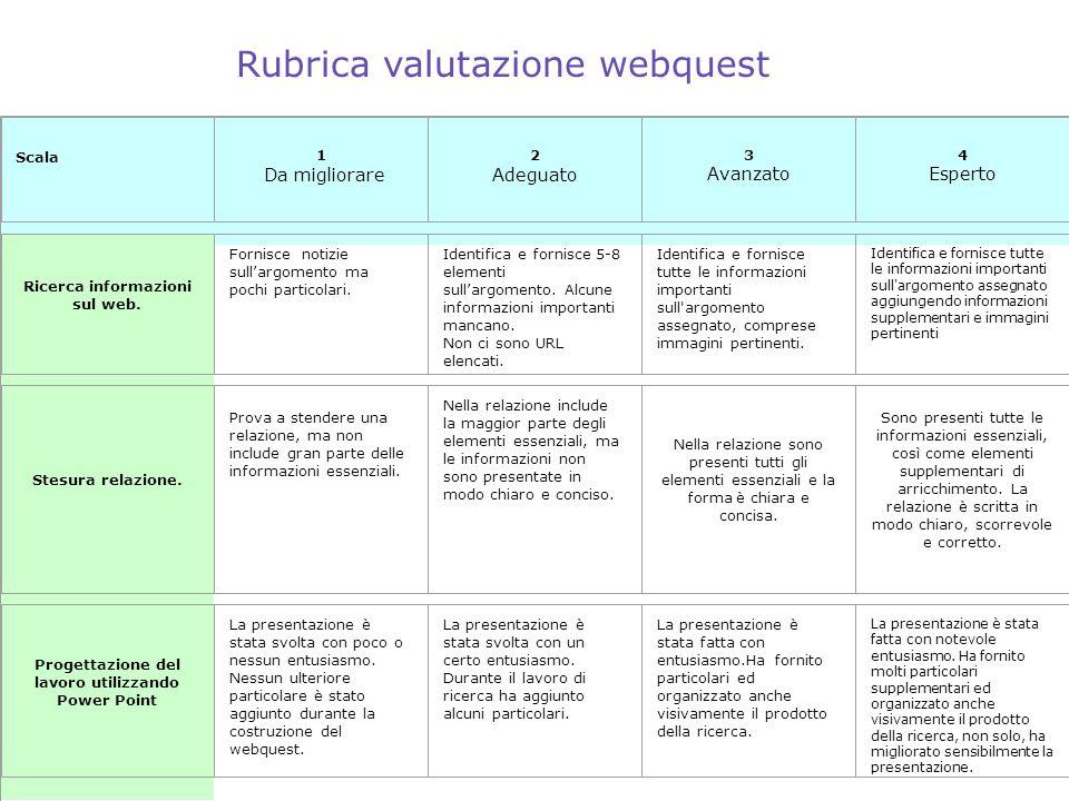 Rubrica valutazione webquest