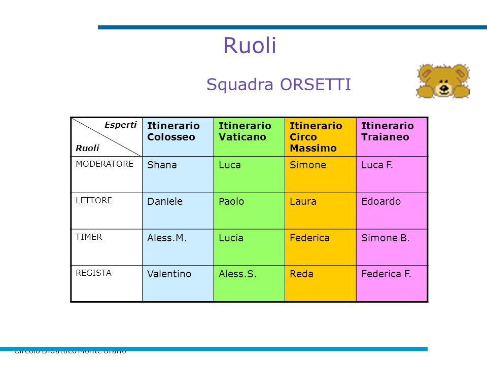 Ruoli Squadra ORSETTI Itinerario Colosseo Itinerario Vaticano