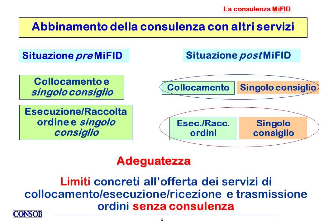 Abbinamento della consulenza con altri servizi Adeguatezza