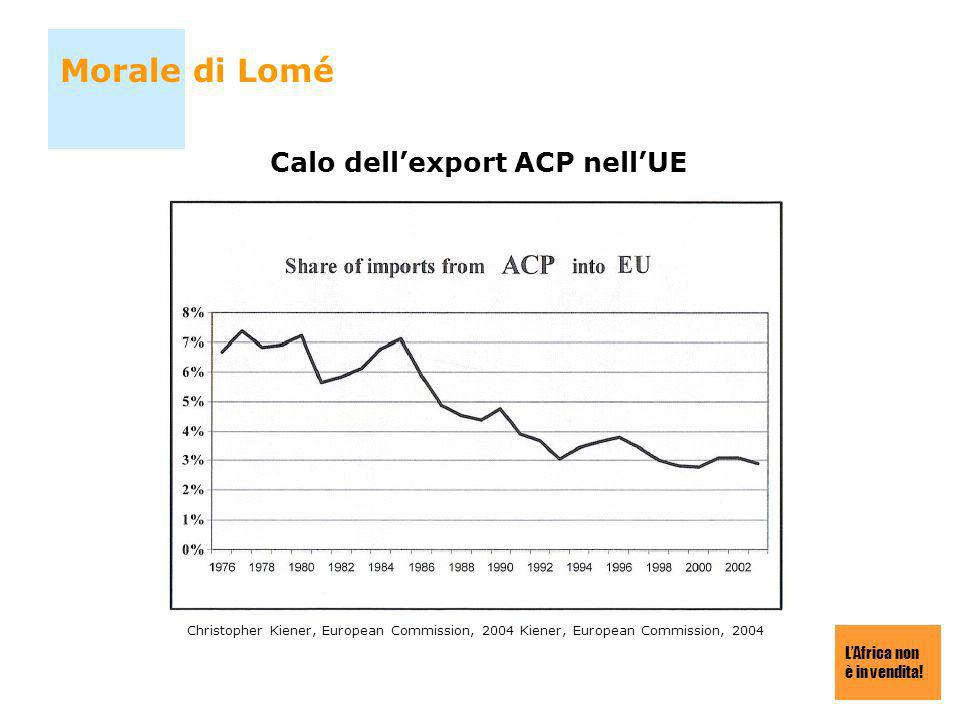 Morale di Lomé Calo dell'export ACP nell'UE L'Africa non è in vendita!