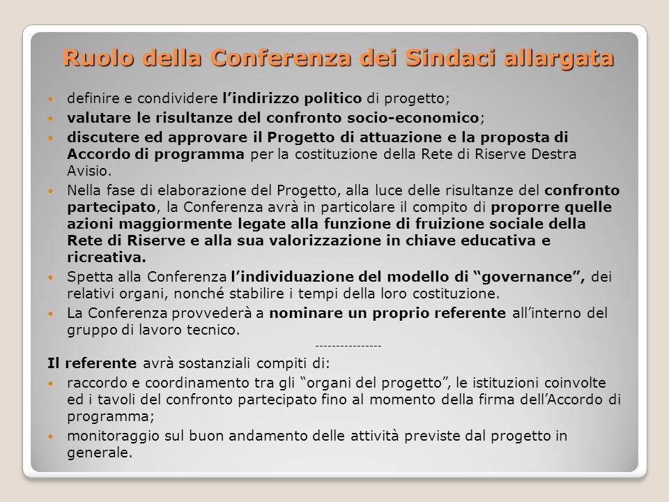 Ruolo della Conferenza dei Sindaci allargata