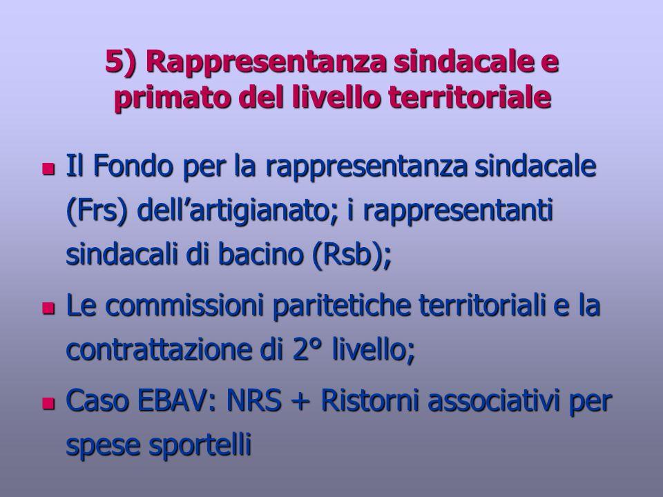 5) Rappresentanza sindacale e primato del livello territoriale