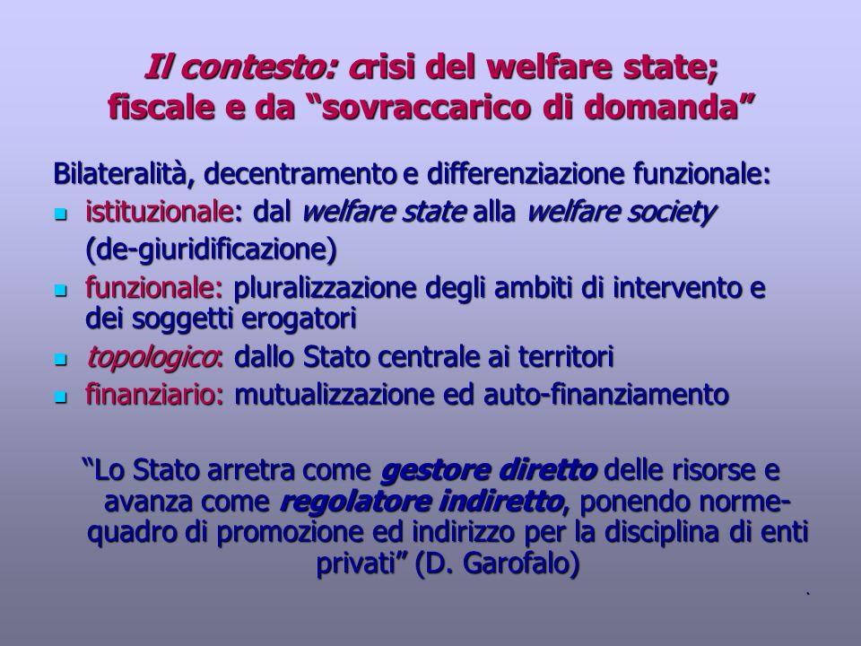 Il contesto: crisi del welfare state; fiscale e da sovraccarico di domanda