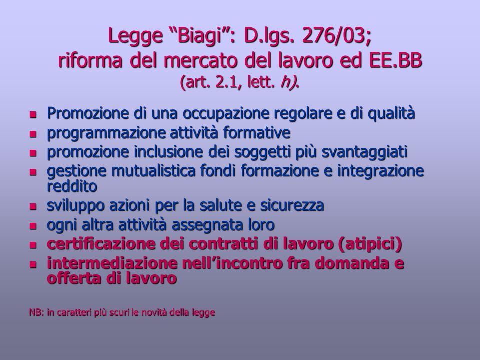 Legge Biagi : D. lgs. 276/03; riforma del mercato del lavoro ed EE