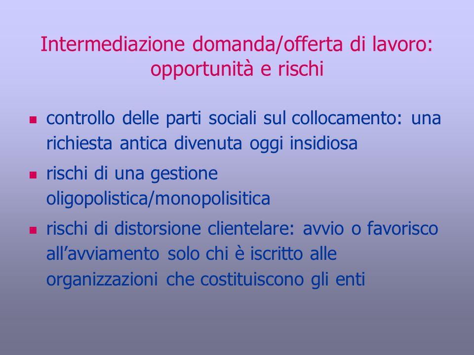 Intermediazione domanda/offerta di lavoro: opportunità e rischi
