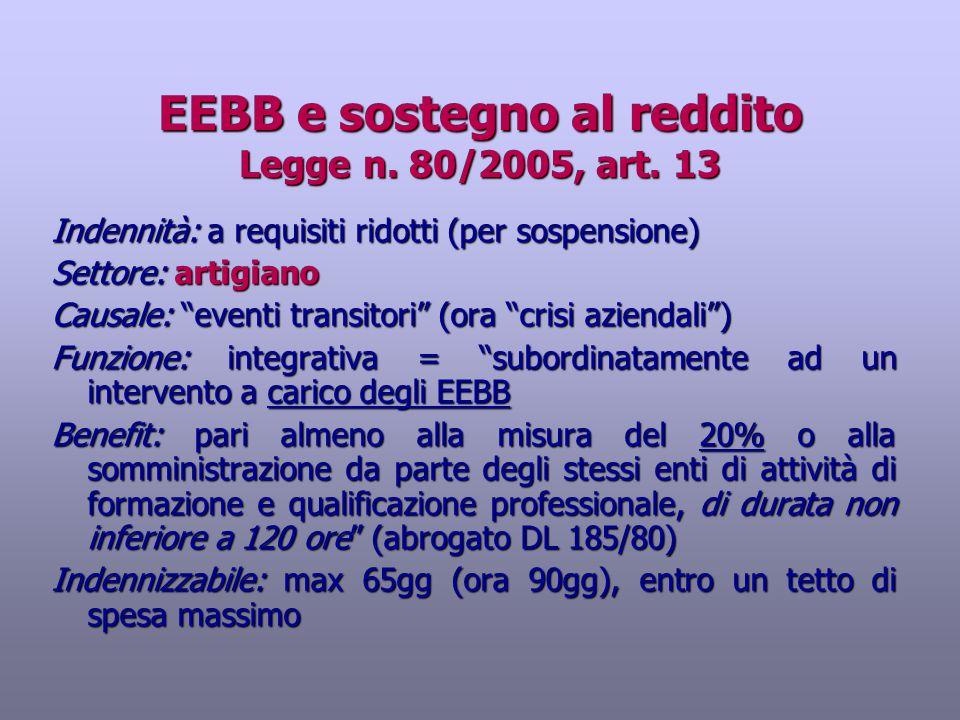 EEBB e sostegno al reddito Legge n. 80/2005, art. 13