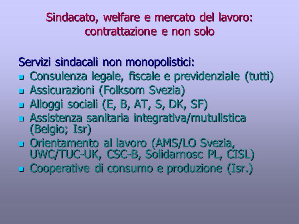 Sindacato, welfare e mercato del lavoro: contrattazione e non solo