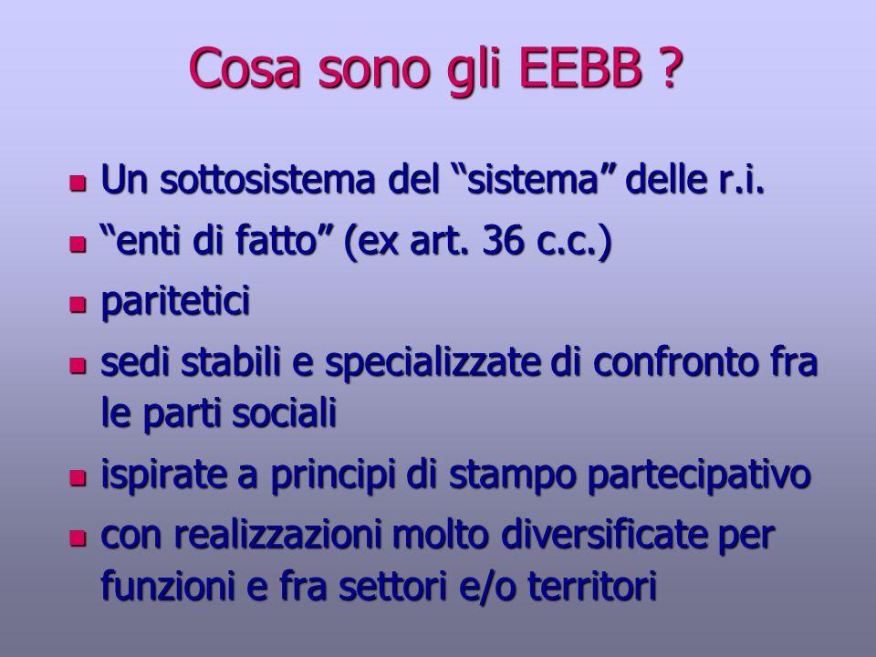 Cosa sono gli EEBB Un sottosistema del sistema delle r.i.