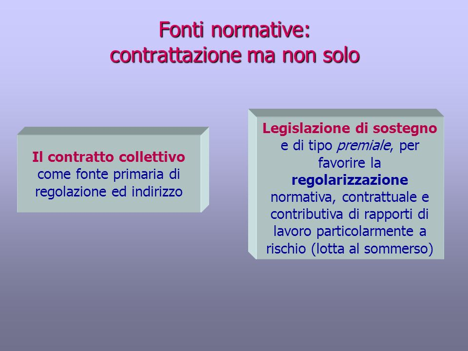 Fonti normative: contrattazione ma non solo