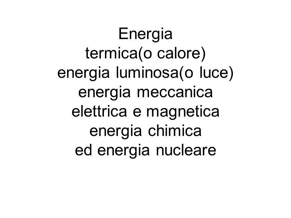 Energia termica(o calore) energia luminosa(o luce) energia meccanica elettrica e magnetica energia chimica ed energia nucleare