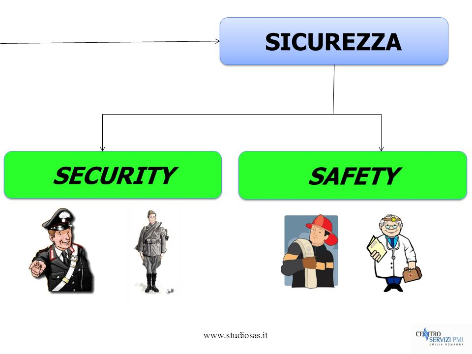 SICUREZZA SECURITY SAFETY