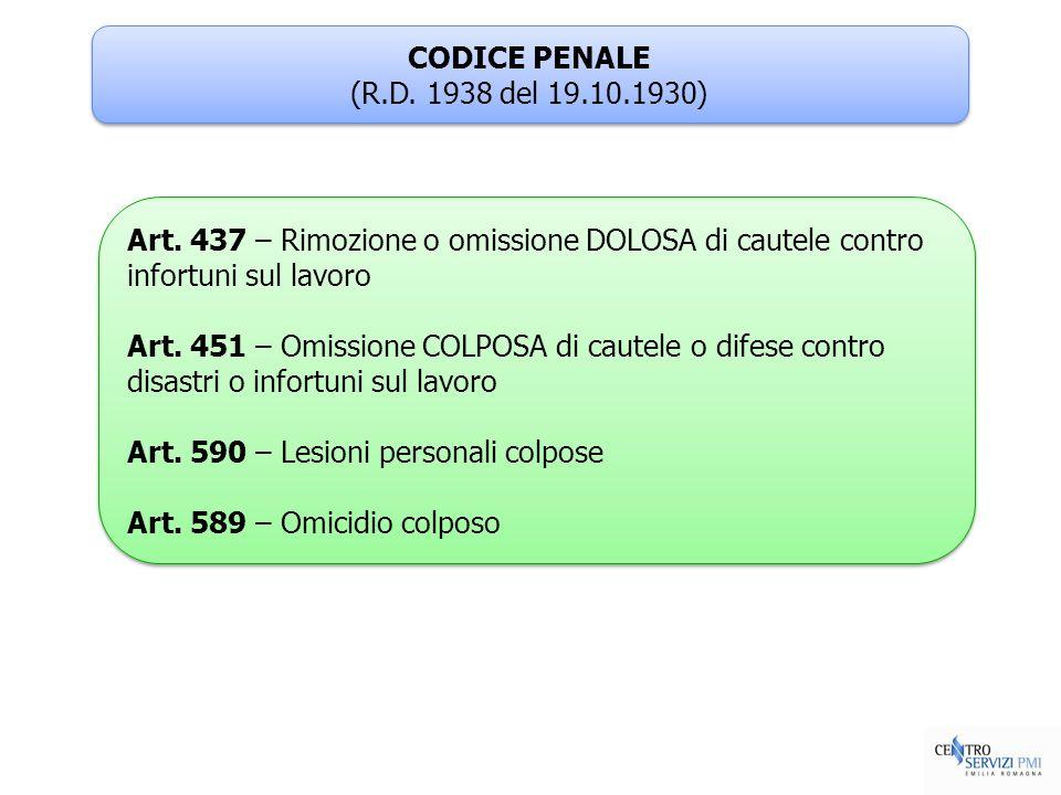 CODICE PENALE (R.D. 1938 del 19.10.1930) Art. 437 – Rimozione o omissione DOLOSA di cautele contro infortuni sul lavoro.