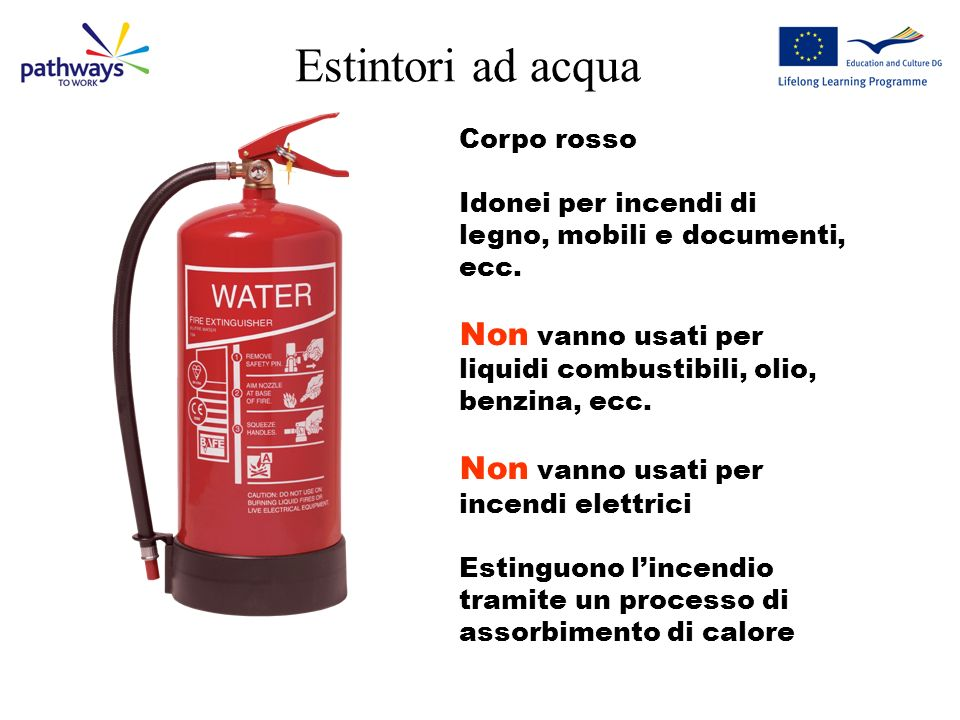 Estintori ad acqua Corpo rosso. Idonei per incendi di legno, mobili e documenti, ecc. Non vanno usati per liquidi combustibili, olio, benzina, ecc.
