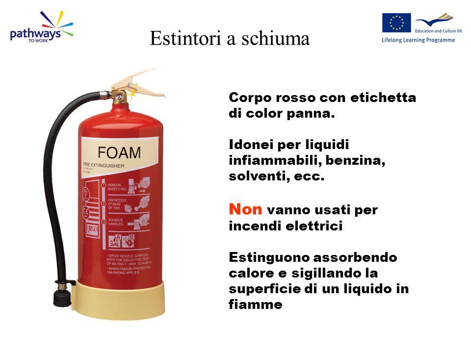 Estintori a schiuma Non vanno usati per incendi elettrici