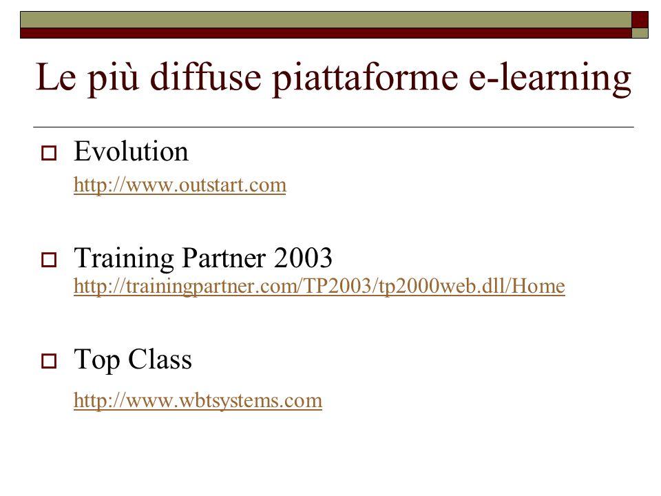 Le più diffuse piattaforme e-learning